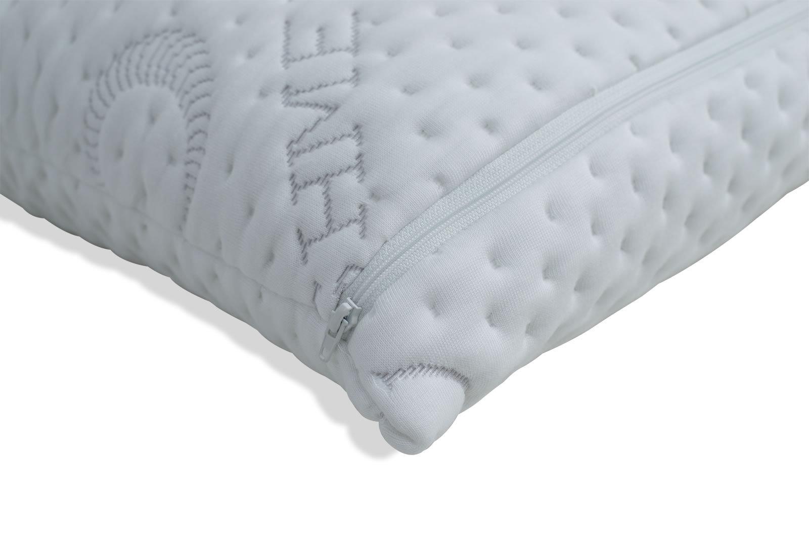 aktuelles ber lattenroste und matratzen und kissen bei der fmp. Black Bedroom Furniture Sets. Home Design Ideas